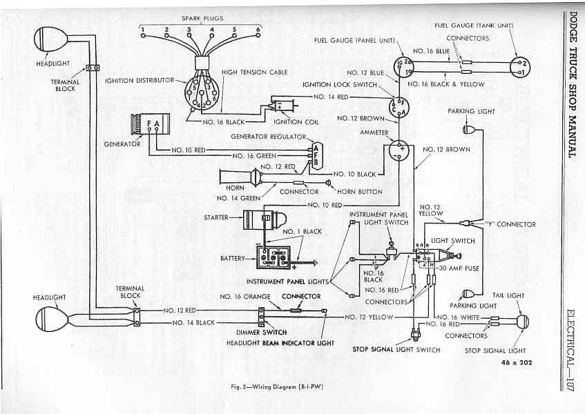 wagon wiring diagrams wiring diagram 1956 willys truck wiring diagram